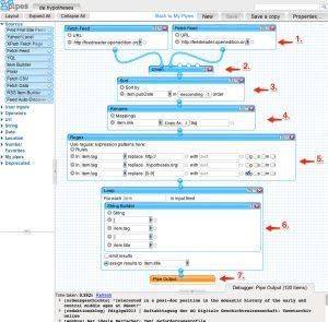 Yahoo Pipes für de.hypotheses.org