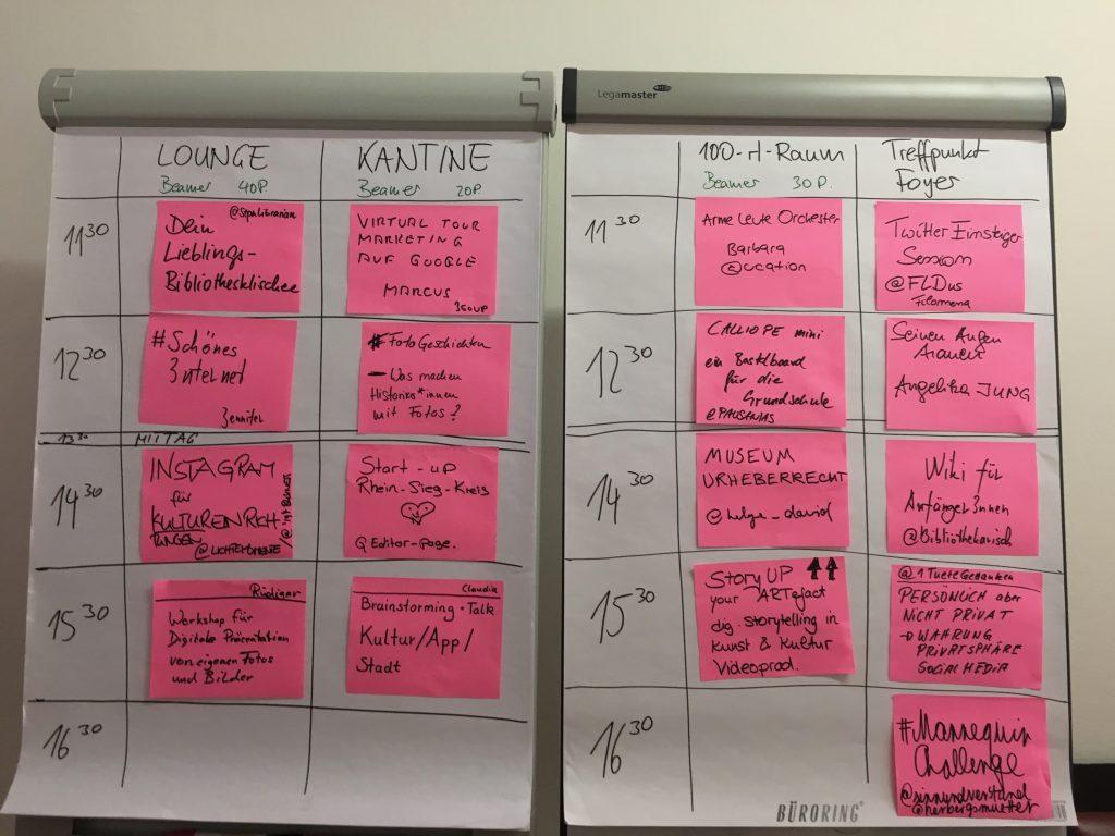 stARTcamp 2016: Sessionplan